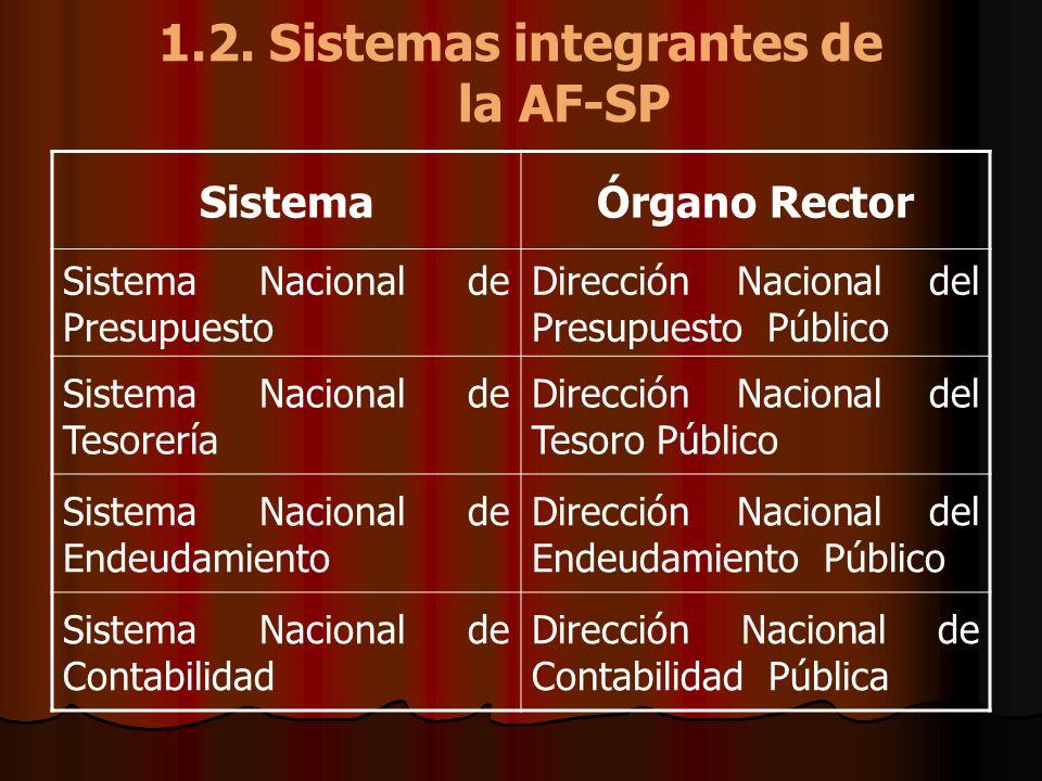 1.2. Sistemas integrantes de la AF-SP SistemaÓrgano Rector Sistema Nacional de Presupuesto Dirección Nacional del Presupuesto Público Sistema Nacional