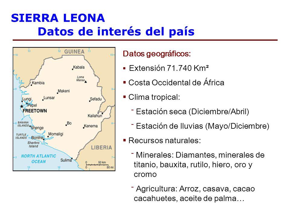 Población total 5.883.889 0–14 años 44,8 % 15-64 años52,0 % más de 65 años 3,2 % Crecimiento poblacional 2,27 % Esperanza de vida 42 años Mortalidad infantil 0 - 1 años166/1000 0 – 5 años284/1000 Tasa de fertilidad5,79 Grupos étnicos: TEMNE30 % MENDE 30 % CRIOLLOS10 % otros (+ 14 etnias)30 % SIERRA LEONA Datos de interés del país UN Statistic Division – Millennium Indicators Sierra Leone statistic The World Factbook