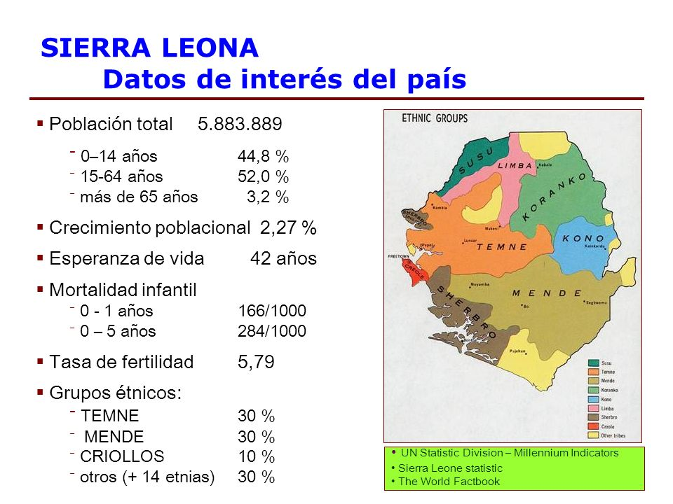 Breve historia del centro 1967 1995 1998 2002 La Orden Hospitalaria de San Juan de Dios se hace cargo del Hospital de Mabesseneh (Sierra Leona).