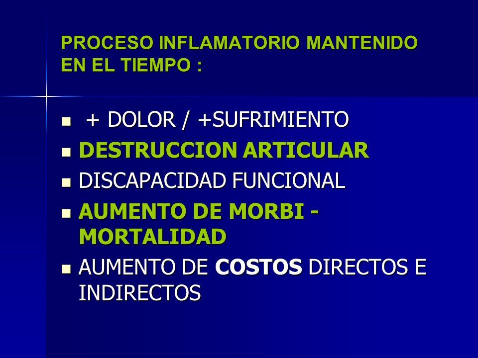 PROCESO INFLAMATORIO MANTENIDO EN EL TIEMPO : + DOLOR / +SUFRIMIENTO + DOLOR / +SUFRIMIENTO DESTRUCCION ARTICULAR DESTRUCCION ARTICULAR DISCAPACIDAD F