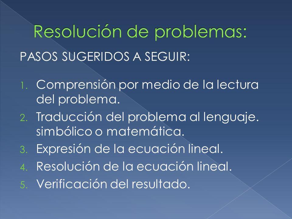 PASOS SUGERIDOS A SEGUIR: 1. Comprensión por medio de la lectura del problema. 2. Traducción del problema al lenguaje. simbólico o matemática. 3. Expr
