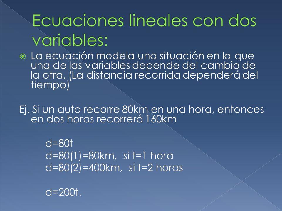La ecuación modela una situación en la que una de las variables depende del cambio de la otra. (La distancia recorrida dependerá del tiempo) Ej. Si un