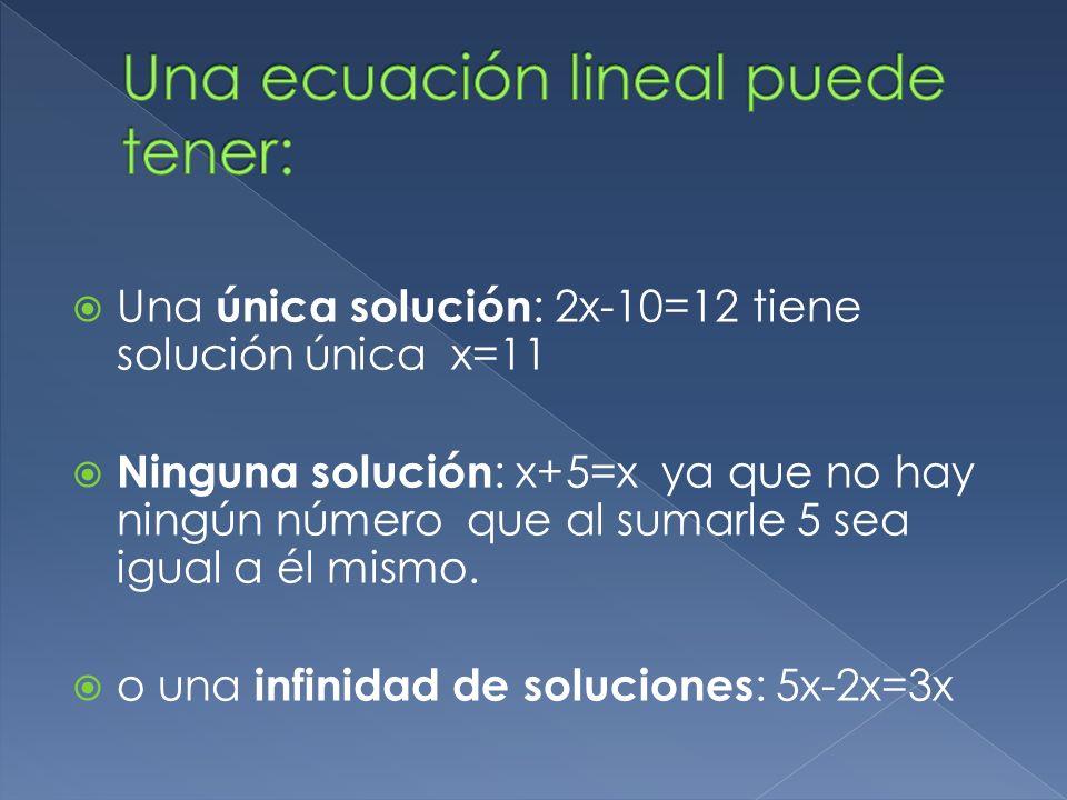 Una única solución : 2x-10=12 tiene solución única x=11 Ninguna solución : x+5=x ya que no hay ningún número que al sumarle 5 sea igual a él mismo. o