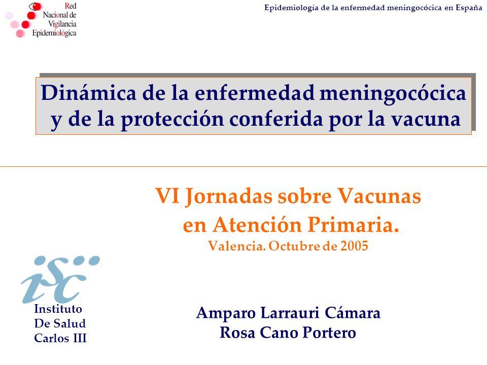 Epidemiología de la enfermedad meningocócica en España sg B: 70% sg C: 20% Incidencia de casos confirmados de enfermedad meningocócica.