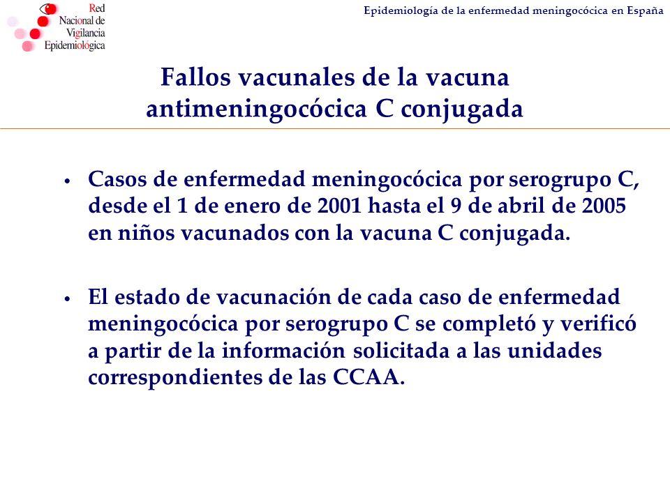 Epidemiología de la enfermedad meningocócica en España Casos de enfermedad meningocócica por serogrupo C, desde el 1 de enero de 2001 hasta el 9 de ab