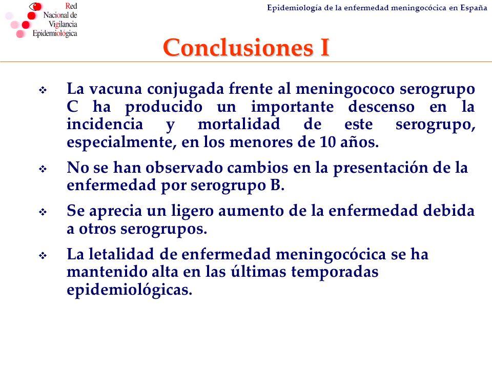 Epidemiología de la enfermedad meningocócica en España Conclusiones I La vacuna conjugada frente al meningococo serogrupo C ha producido un importante