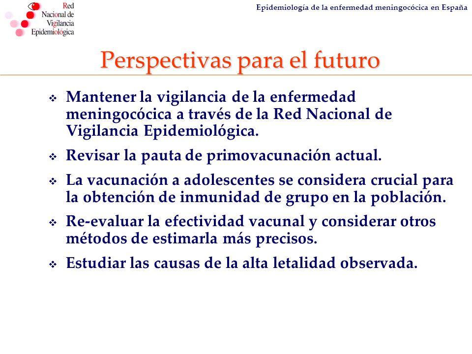 Epidemiología de la enfermedad meningocócica en España Perspectivas para el futuro Mantener la vigilancia de la enfermedad meningocócica a través de l