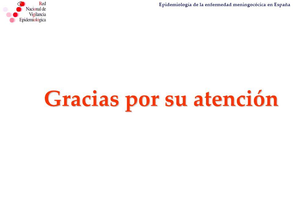Epidemiología de la enfermedad meningocócica en España Gracias por su atención