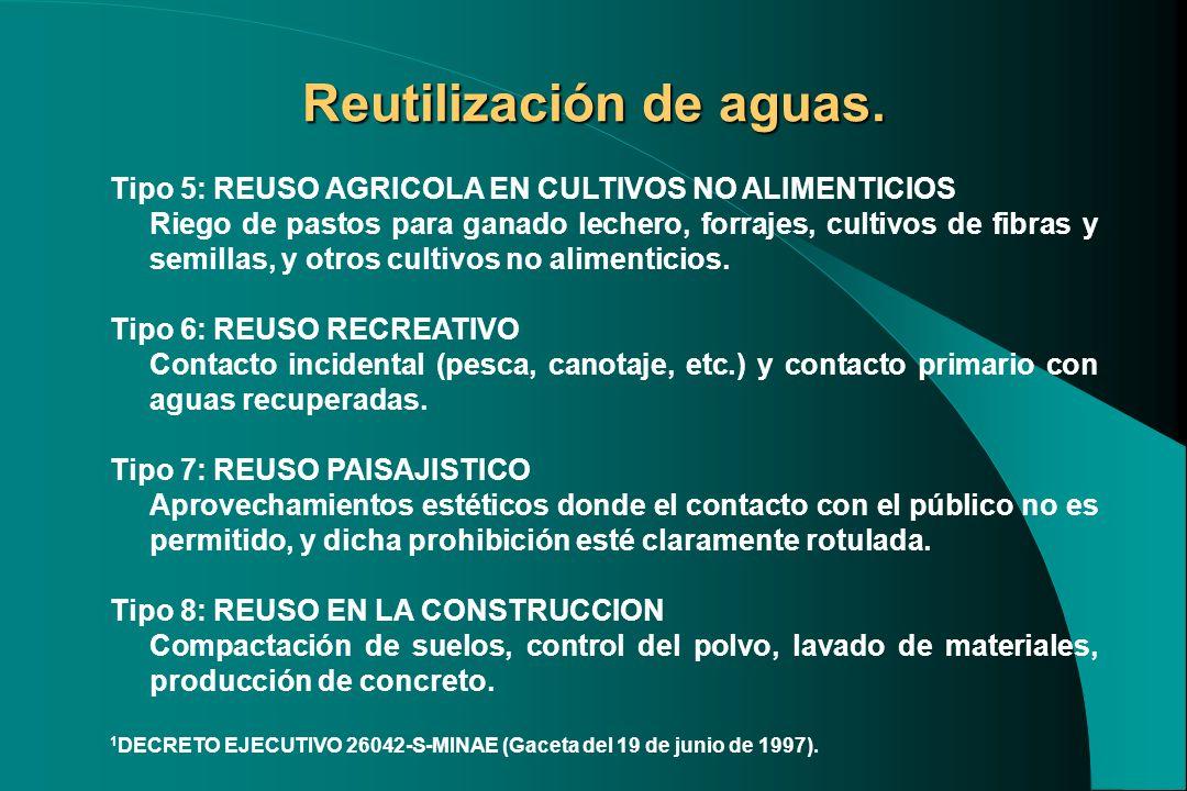 Reutilización de aguas. Tipo 5: REUSO AGRICOLA EN CULTIVOS NO ALIMENTICIOS Riego de pastos para ganado lechero, forrajes, cultivos de fibras y semilla