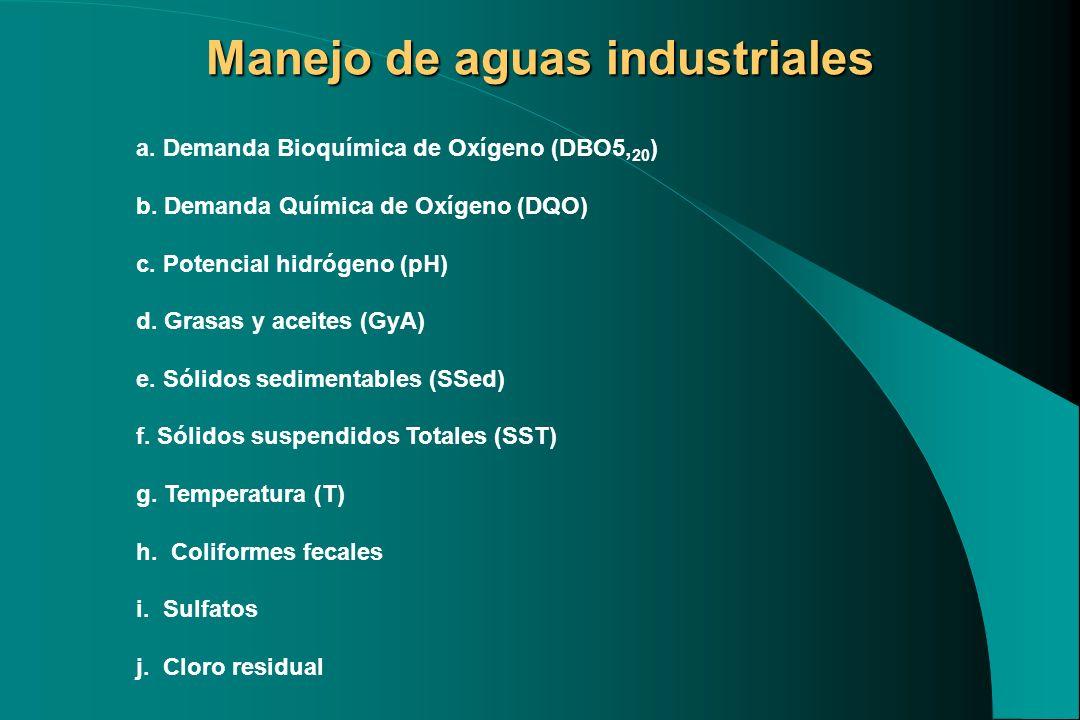 Manejo de aguas industriales a. Demanda Bioquímica de Oxígeno (DBO5, 20 ) b. Demanda Química de Oxígeno (DQO) c. Potencial hidrógeno (pH) d. Grasas y