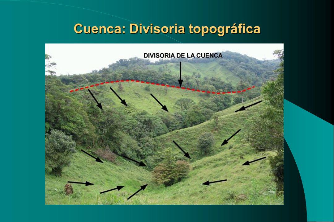 Cuenca: Divisoria topográfica