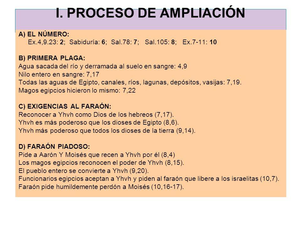 I. PROCESO DE AMPLIACIÓN A) EL NÚMERO: Ex.4,9.23: 2; Sabiduría: 6; Sal.78: 7; Sal.105: 8; Ex.7-11: 10 B) PRIMERA PLAGA: Agua sacada del río y derramad