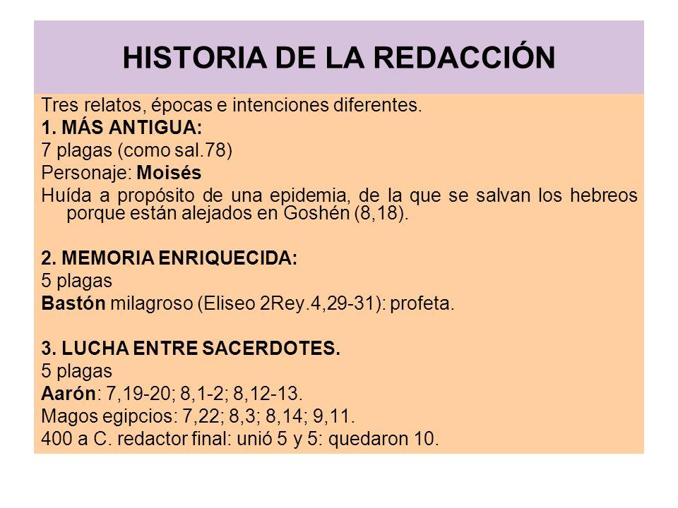 HISTORIA DE LA REDACCIÓN Tres relatos, épocas e intenciones diferentes. 1. MÁS ANTIGUA: 7 plagas (como sal.78) Personaje: Moisés Huída a propósito de