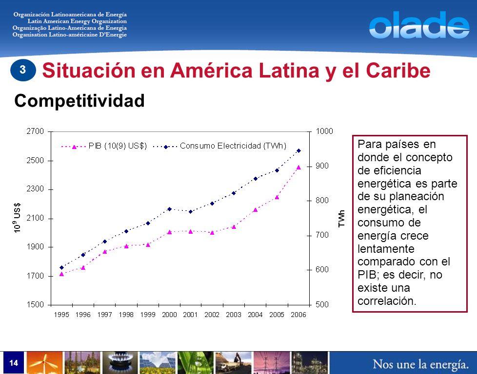 14 Competitividad Situación en América Latina y el Caribe 3 Para países en donde el concepto de eficiencia energética es parte de su planeación energé