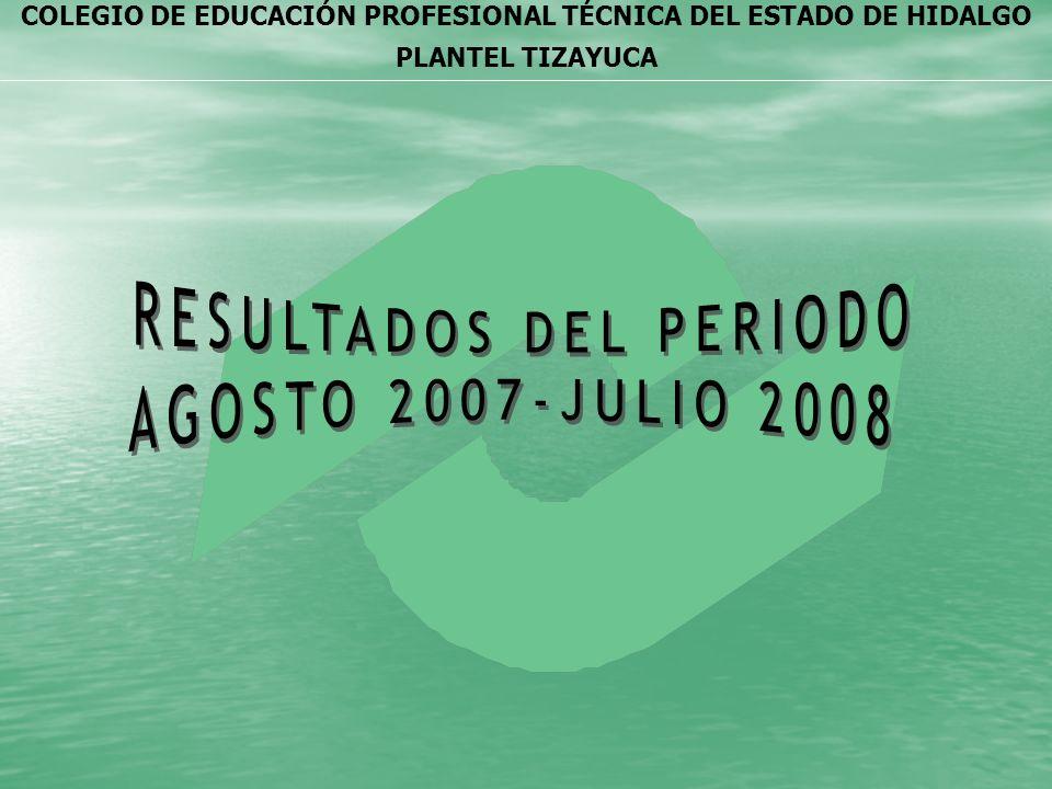 COLEGIO DE EDUCACIÓN PROFESIONAL TÉCNICA DEL ESTADO DE HIDALGO PLANTEL TIZAYUCA Porcentaje de Contratación CARRERAMATRICULACONTRATADOS % DE CONTRATADOS ASISTENTE DIRECTIVO 491939% CONTROL DE CALIDAD 452146% ELECTRICIDAD INDUSTRIAL 371643% METALMECÁNICA 20840% TOTAL 1516442%