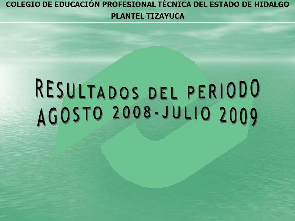 COLEGIO DE EDUCACIÓN PROFESIONAL TÉCNICA DEL ESTADO DE HIDALGO PLANTEL TIZAYUCACARRERAMATRICULACONTRATADOS* % DE CONTRATADOS ASISTENTE DIRECTIVO 371437% CONTROL DE CALIDAD 501734% ELECTRICIDAD INDUSTRIAL 331030% METALMECÁNICA 201575% TOTAL 1405640% * DATOS PRELIMINARES