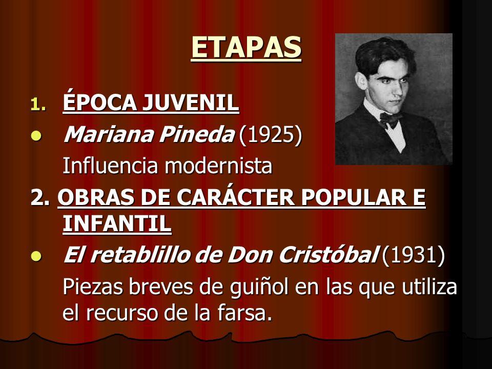 ETAPAS 1. ÉPOCA JUVENIL Mariana Pineda (1925) Mariana Pineda (1925) Influencia modernista 2. OBRAS DE CARÁCTER POPULAR E INFANTIL El retablillo de Don