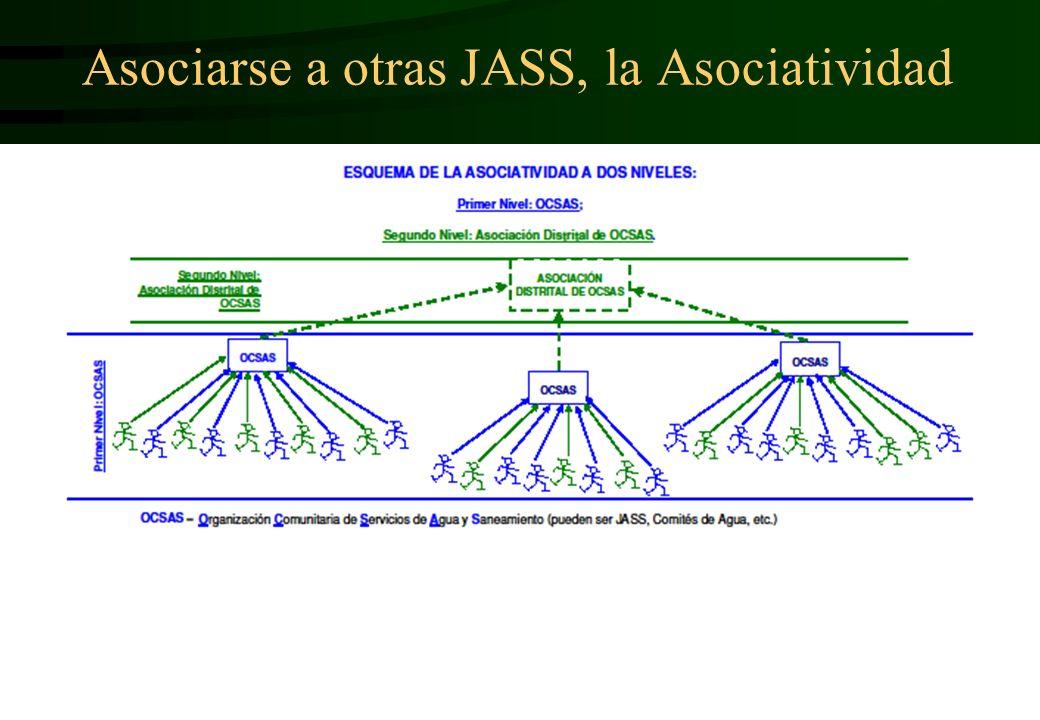 6 Si una JASS tiene un sistema que: Distribuye agua de calidad (porque da mantenimiento y cobra cuotas familiares);Distribuye agua de calidad (porque