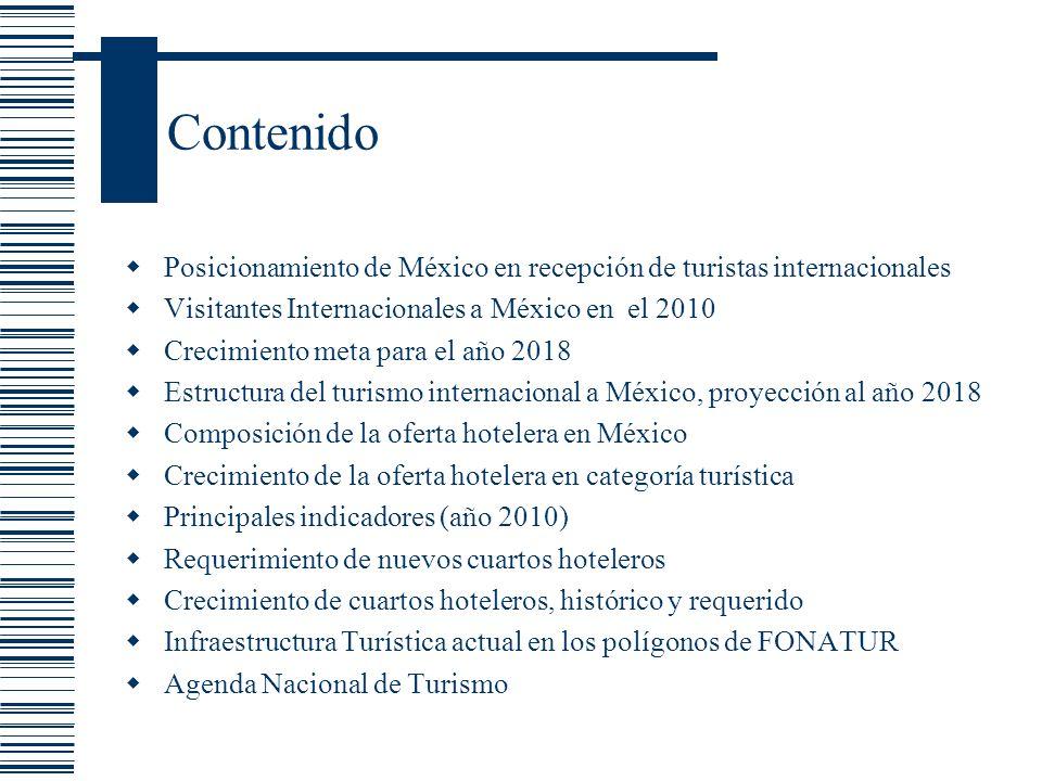 Contenido Posicionamiento de México en recepción de turistas internacionales Visitantes Internacionales a México en el 2010 Crecimiento meta para el a