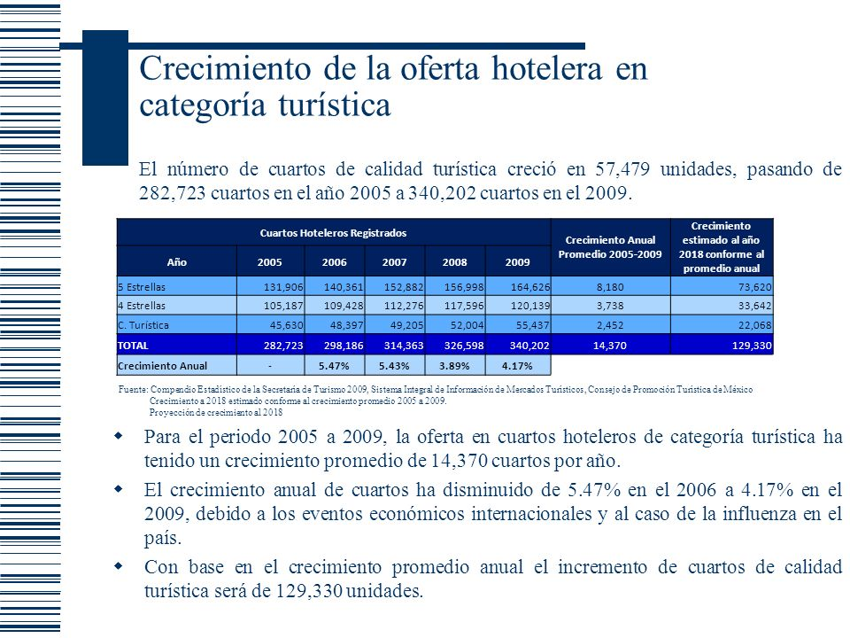 Crecimiento de la oferta hotelera en categoría turística Para el periodo 2005 a 2009, la oferta en cuartos hoteleros de categoría turística ha tenido