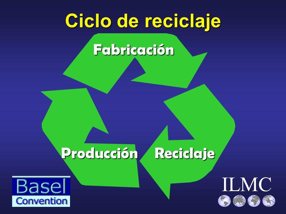 ILMC Ciclo de reciclaje Producción Fabricación Reciclaje