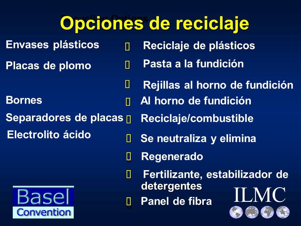 ILMC Recycling Options Opciones de reciclaje Envases plásticos á á Reciclaje de plásticos Placas de plomo Bornes á á Al horno de fundición Separadores