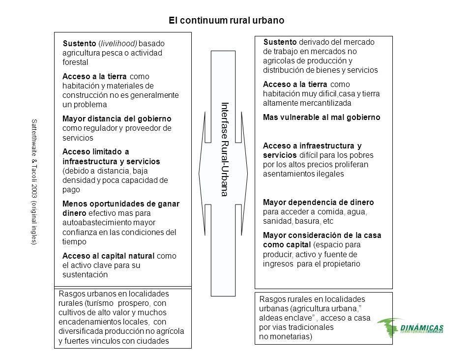 FUENTE: ELABORACIÓN PROPIA RED COMERCIAL REGIONAL Los costos de transporte dificultan el desarrollo económico del territorio 8 horas 12 horas 14 horas 5 horas 9 horas 18 horas 16 horas 20 horas 16-18 horas Celendín 5 horas Bambamarca 6 horas Chota 8 horas Cajabamba 4-5 horas
