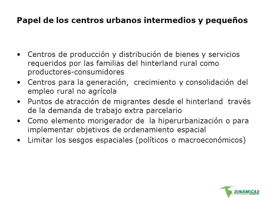 Papel de los centros urbanos intermedios y pequeños Centros de producción y distribución de bienes y servicios requeridos por las familias del hinterl