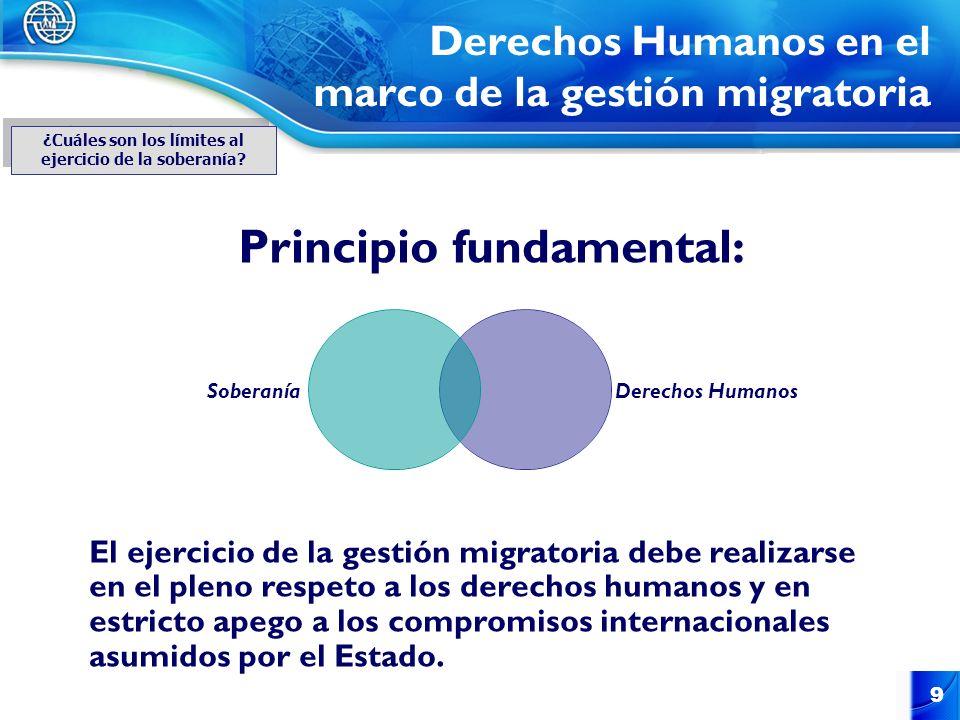 9 Principio fundamental: El ejercicio de la gestión migratoria debe realizarse en el pleno respeto a los derechos humanos y en estricto apego a los co