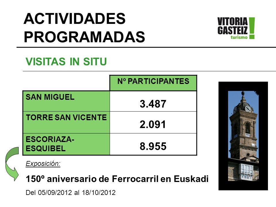 ACTIVIDADES PROGRAMADAS Nº PARTICIPANTES SAN MIGUEL 3.487 TORRE SAN VICENTE 2.091 ESCORIAZA- ESQUIBEL 8.955 VISITAS IN SITU Exposición: 150º aniversar