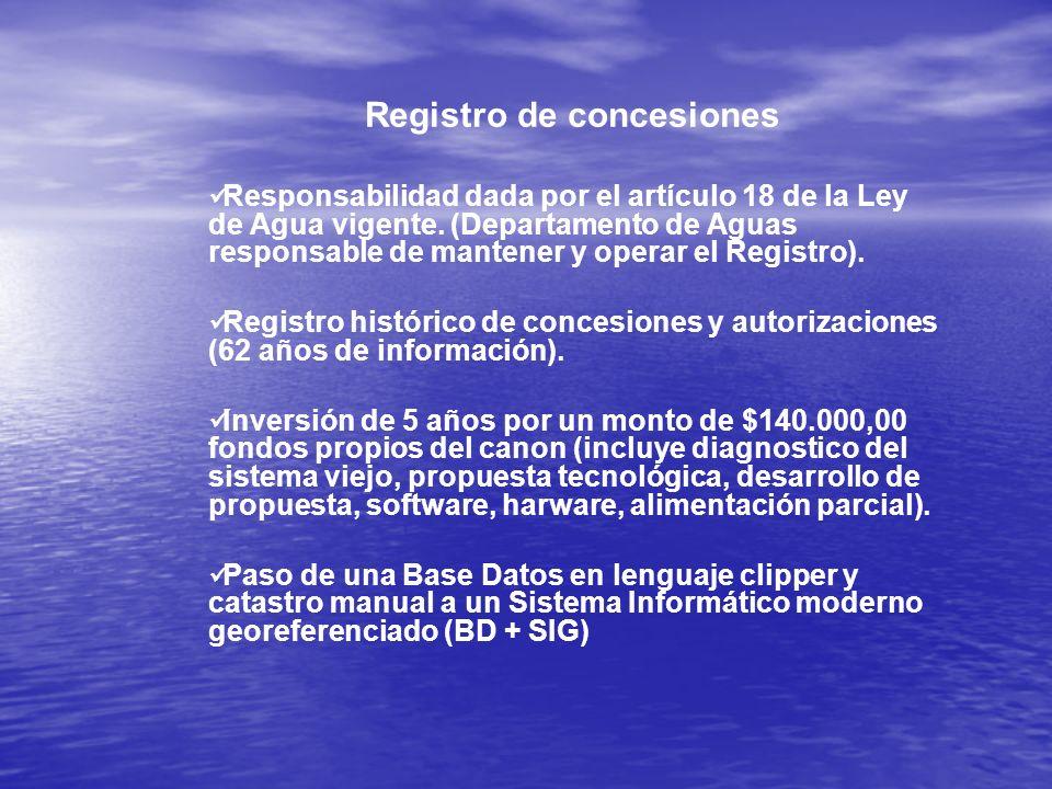 Registro de concesiones Responsabilidad dada por el artículo 18 de la Ley de Agua vigente.