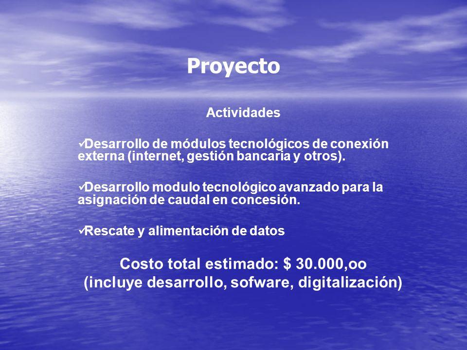 Actividades Desarrollo de módulos tecnológicos de conexión externa (internet, gestión bancaria y otros).