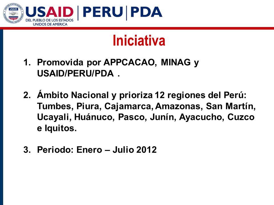 Iniciativa 1.Promovida por APPCACAO, MINAG y USAID/PERU/PDA.
