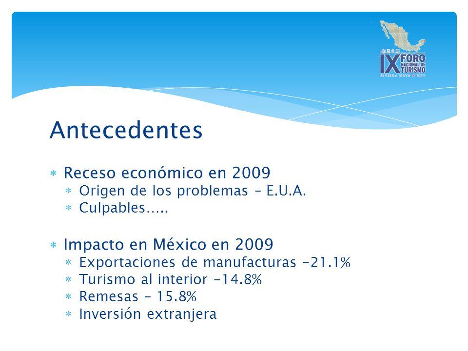 Antecedentes Receso económico en 2009 Origen de los problemas – E.U.A.