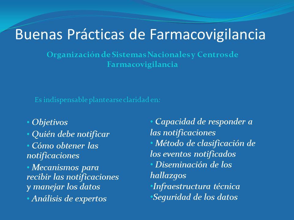 Buenas Prácticas de Farmacovigilancia Objetivos Quién debe notificar Cómo obtener las notificaciones Mecanismos para recibir las notificaciones y mane