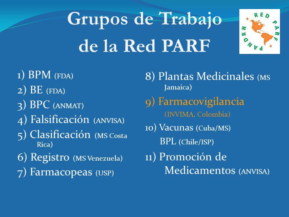 Grupos de Trabajo de la Red PARF 1) BPM (FDA) 2) BE (FDA) 3) BPC (ANMAT) 4) Falsificación (ANVISA) 5) Clasificación (MS Costa Rica) 6) Registro (MS Ve