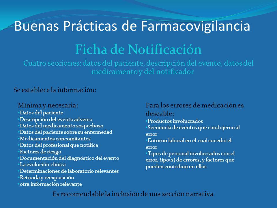 Buenas Prácticas de Farmacovigilancia Ficha de Notificación Cuatro secciones: datos del paciente, descripción del evento, datos del medicamento y del