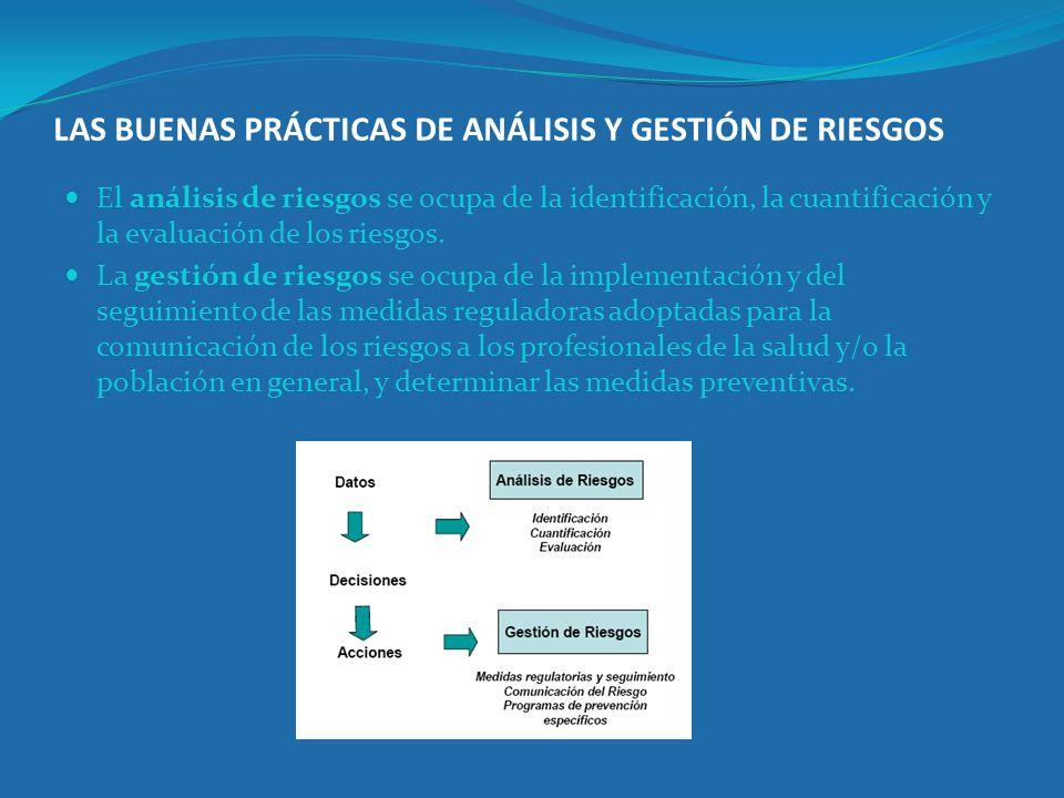 LAS BUENAS PRÁCTICAS DE ANÁLISIS Y GESTIÓN DE RIESGOS El análisis de riesgos se ocupa de la identificación, la cuantificación y la evaluación de los r