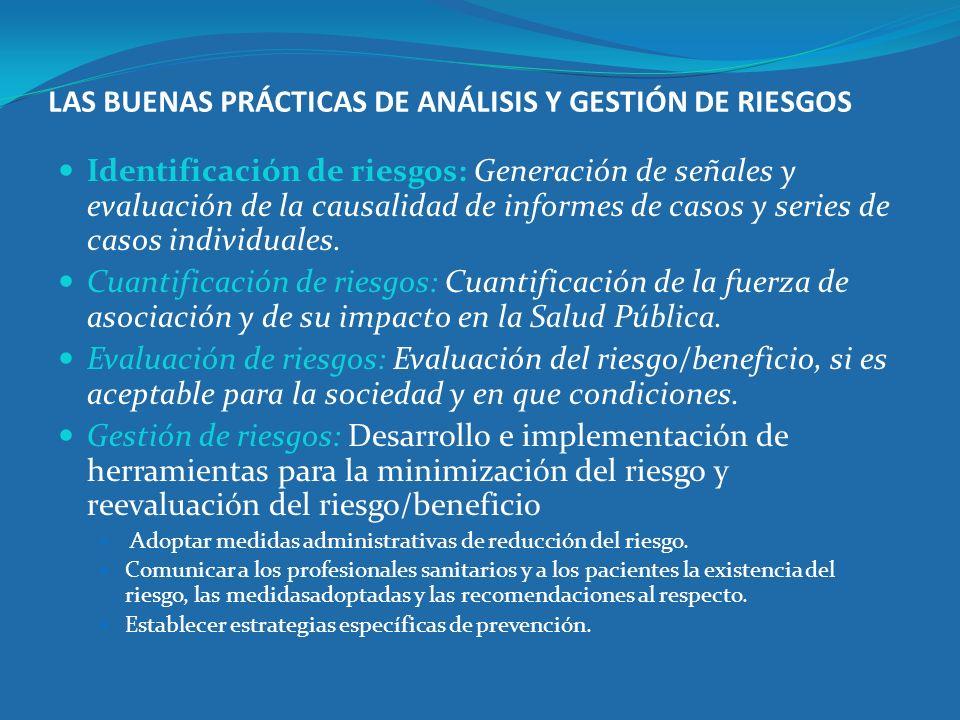 LAS BUENAS PRÁCTICAS DE ANÁLISIS Y GESTIÓN DE RIESGOS Identificación de riesgos: Generación de señales y evaluación de la causalidad de informes de ca