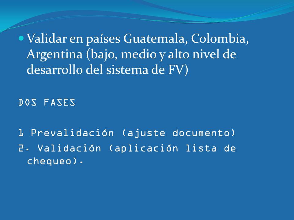 Validar en países Guatemala, Colombia, Argentina (bajo, medio y alto nivel de desarrollo del sistema de FV) DOS FASES 1 Prevalidación (ajuste document