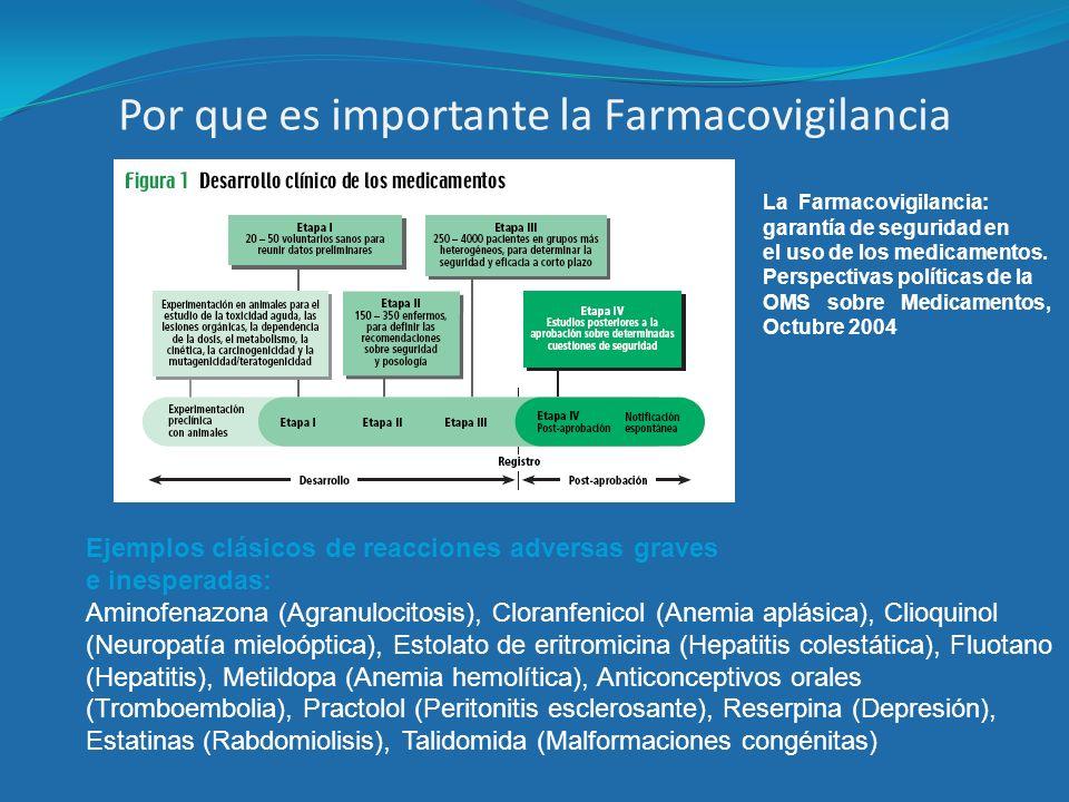 Por que es importante la Farmacovigilancia La Farmacovigilancia: garantía de seguridad en el uso de los medicamentos. Perspectivas políticas de la OMS