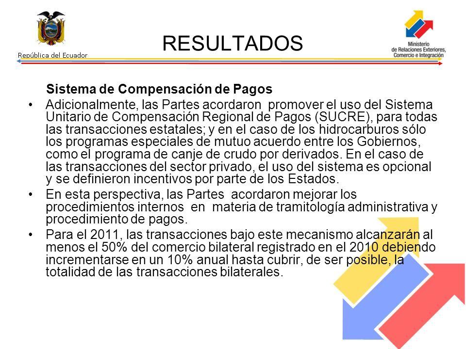 RESULTADOS Sistema de Compensación de Pagos Adicionalmente, las Partes acordaron promover el uso del Sistema Unitario de Compensación Regional de Pago