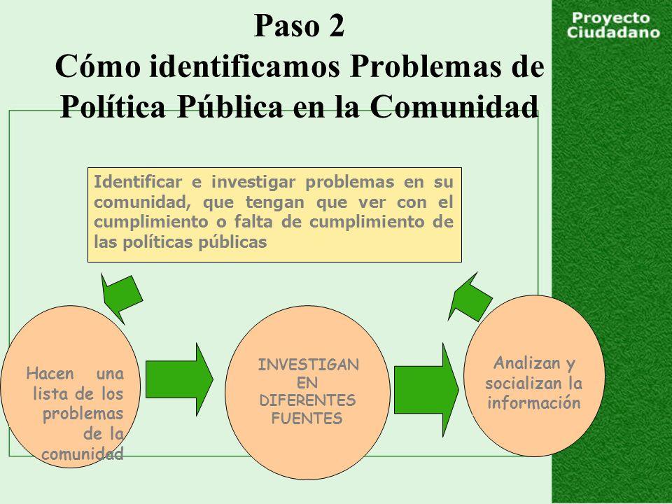 Paso 2 Cómo identificamos Problemas de Política Pública en la Comunidad Hacen una lista de los problemas de la comunidad INVESTIGAN EN DIFERENTES FUENTES Analizan y socializan la información Identificar e investigar problemas en su comunidad, que tengan que ver con el cumplimiento o falta de cumplimiento de las políticas públicas