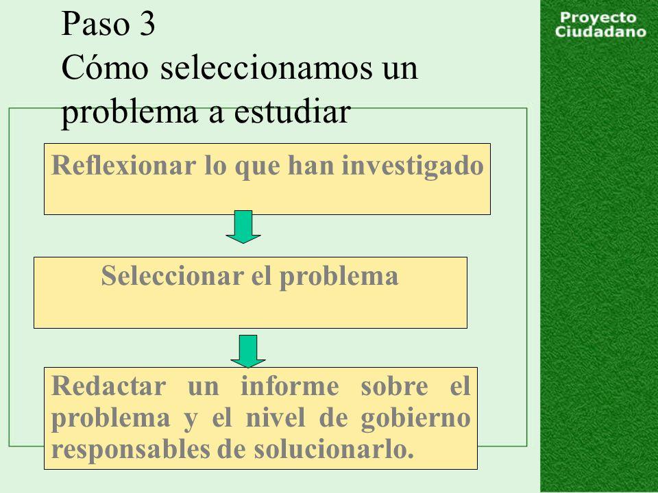 Paso 3 Cómo seleccionamos un problema a estudiar Reflexionar lo que han investigado Seleccionar el problema Redactar un informe sobre el problema y el nivel de gobierno responsables de solucionarlo.