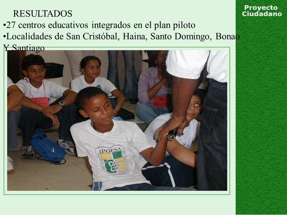 RESULTADOS 27 centros educativos integrados en el plan piloto Localidades de San Cristóbal, Haina, Santo Domingo, Bonao Y Santiago