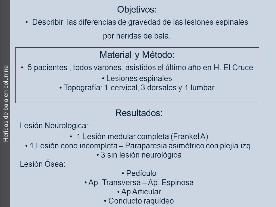 Heridas de bala en columna Objetivos: Describir las diferencias de gravedad de las lesiones espinales por heridas de bala.