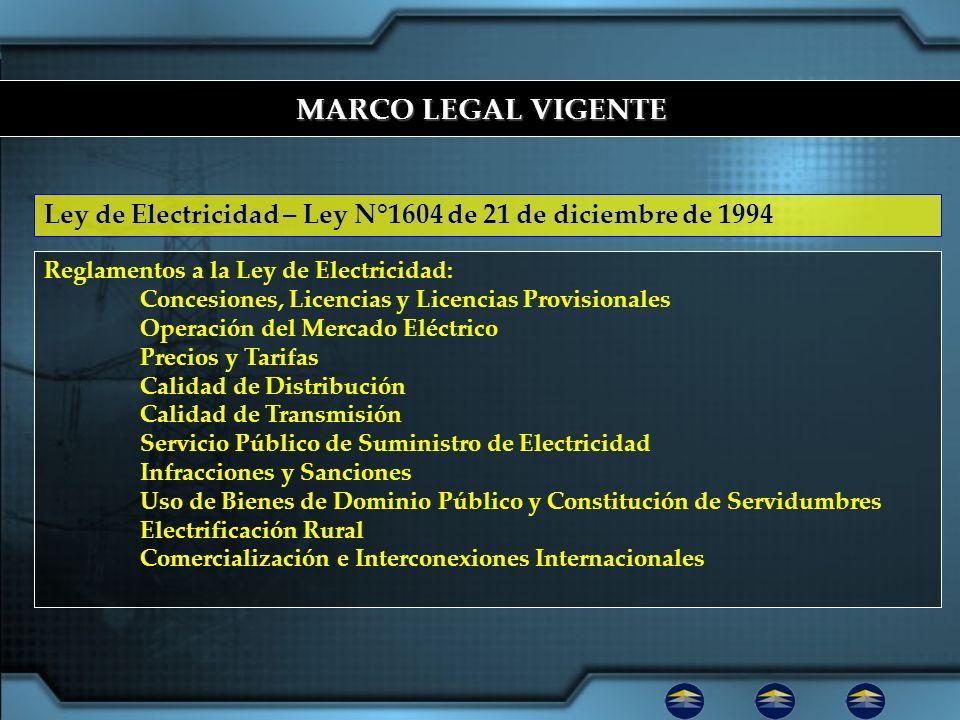 MARCO LEGAL VIGENTE MARCO LEGAL VIGENTE Reglamentos a la Ley de Electricidad: Concesiones, Licencias y Licencias Provisionales Operación del Mercado E