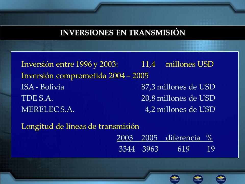 INVERSIONES EN TRANSMISIÓN Inversión entre 1996 y 2003: 11,4millones USD Inversión comprometida 2004 – 2005 ISA - Bolivia87,3 millones de USD TDE S.A.