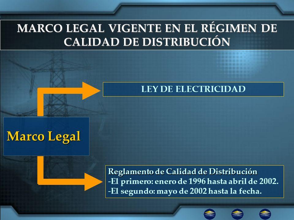 MARCO LEGAL VIGENTE EN EL RÉGIMEN DE CALIDAD DE DISTRIBUCIÓN LEY DE ELECTRICIDAD Reglamento de Calidad de Distribución -El primero: enero de 1996 hast