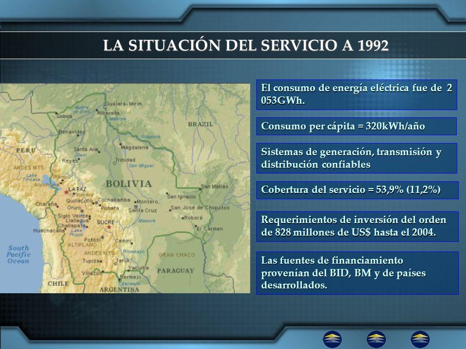 LA SITUACIÓN DEL SERVICIO A 1992 El consumo de energía eléctrica fue de 2 053GWh. Sistemas de generación, transmisión y distribución confiables Consum